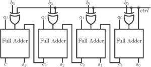 Combinational circuits - Control adder/subtractor