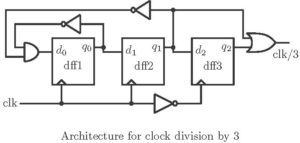Sequential Clock division by 3